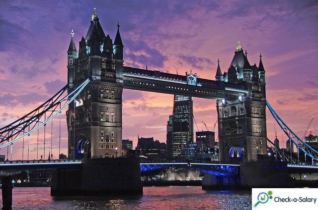Find The Best Jobs In London